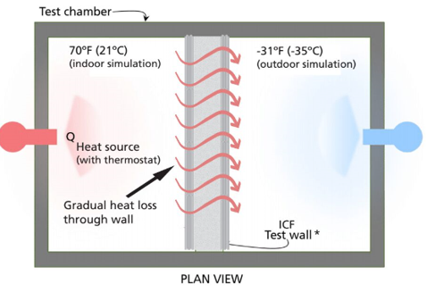 Test Chamber Graphic