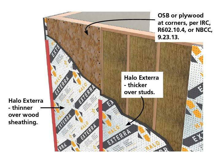Uninsulated Wood structural panel sheathing with Halo