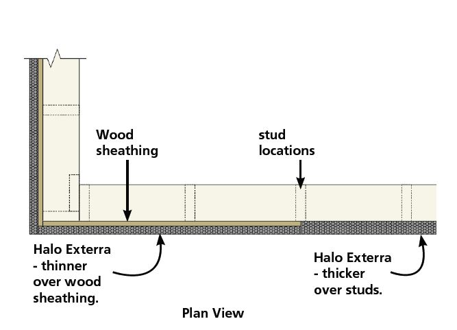 Plan View - Uninsulated Wood structural panel sheathing with Halo