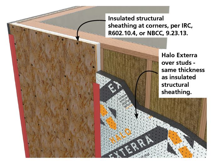 Insulated wood structural panels with Halo