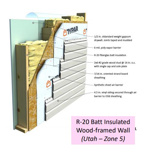 R20 Assembly - Wood Framed Walls